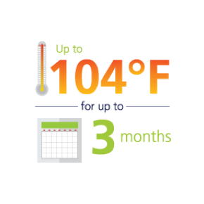 Up to 104 degrees Fahrenheit for up to 3 months