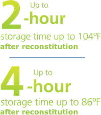 4-hour storage time
